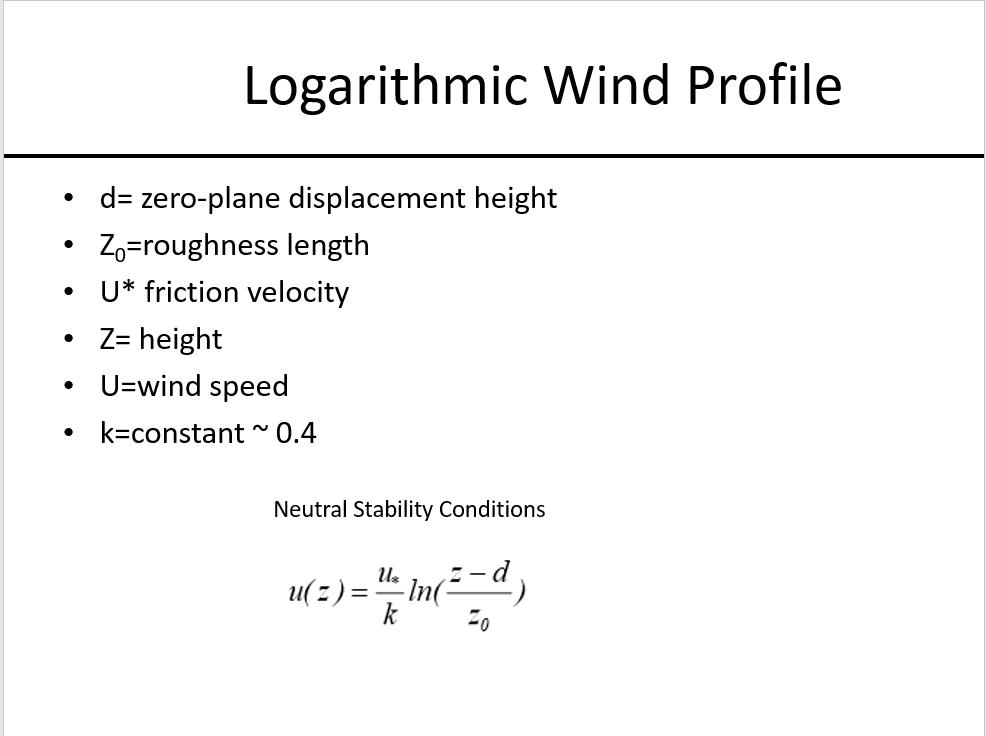 Solved: Assume The 10 M Wind Speed Is 2 5 M/s  Calculate T