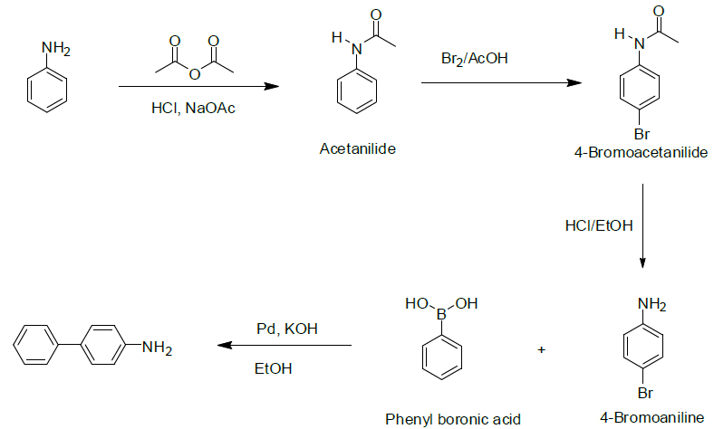Solved What Is The Full Mechanism For The Bromination Of