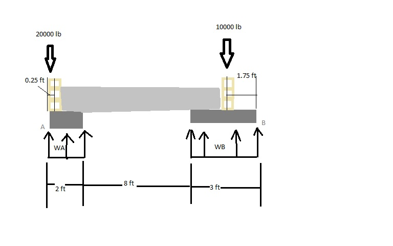 Footing Photo solved: the cantilever footing is used to support a wall n