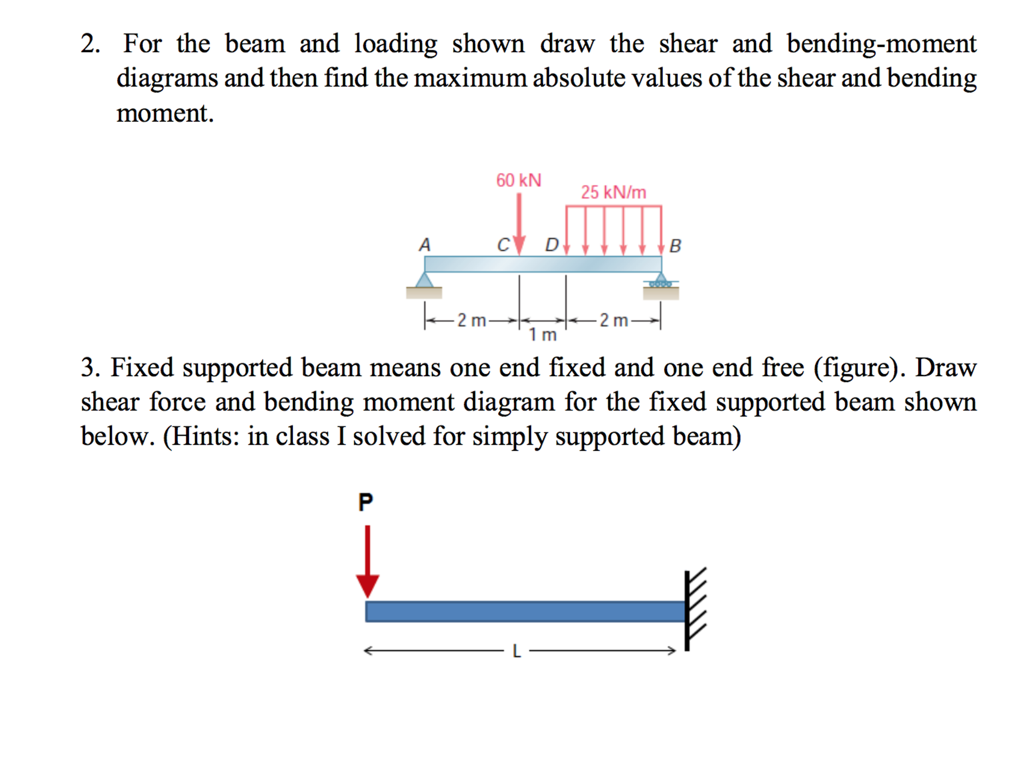 Solved For The Beam And Loading Shown Draw Shear Diagram