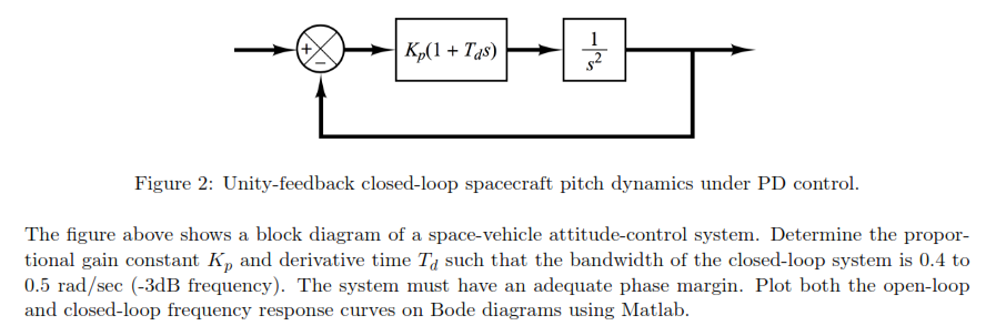figure 2: unity-feedback closed-loop spacecraft pitch dynamics under pd  control