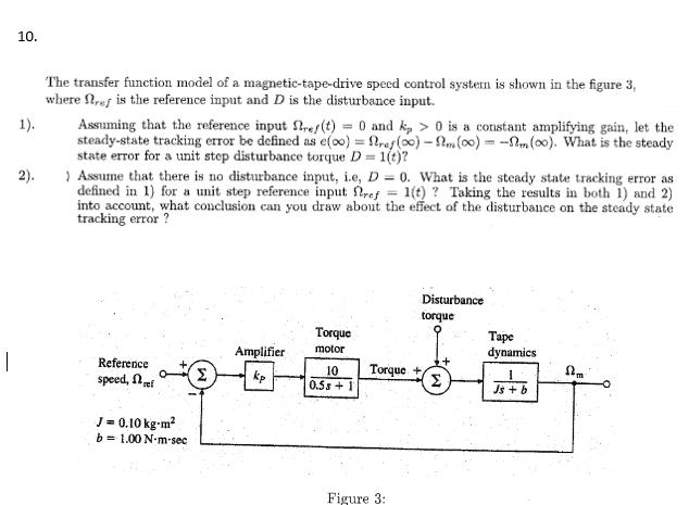 Tape Drive Diagram Wiring Diagram
