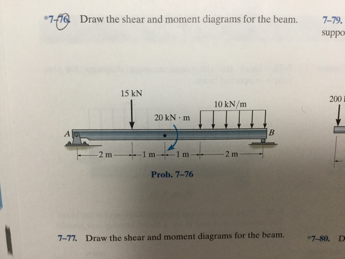 solved 7 76 draw the shear and moment diagrams for the beam rh chegg com draw the shear and moment diagrams for the beam and determine the shear and moment as functions of x draw the shear and moment diagrams for the beam and determine the shear and moment as functions of x