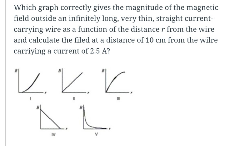 Solved: Which Graph Correctly Gives The Magnitude Of The M ...