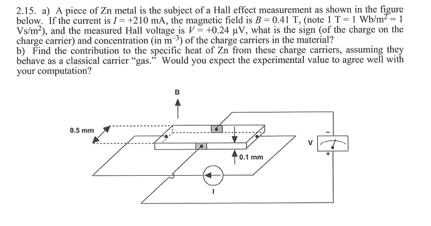 2.15. a) A piece of Zn metal is the subject of a Hall effect measurement as shown in the figure below. If the current is 1 = +210 mA, the magnetic field is B-0.41 T, (note l T-1 wh/m2-1 Vsh㎡), and the measured Hall voltage is V-+0.24 μV, what is the sign (of the charge on the charge carrier) and concentration (in m) of the charge carriers in the material? b) Find the contribution to the specific heat of Zn from these charge carriers, assuming th behave as a classical carrier gas. Would you expect the experimental value to agree well with your computation? 5 mmww 0.1 mm