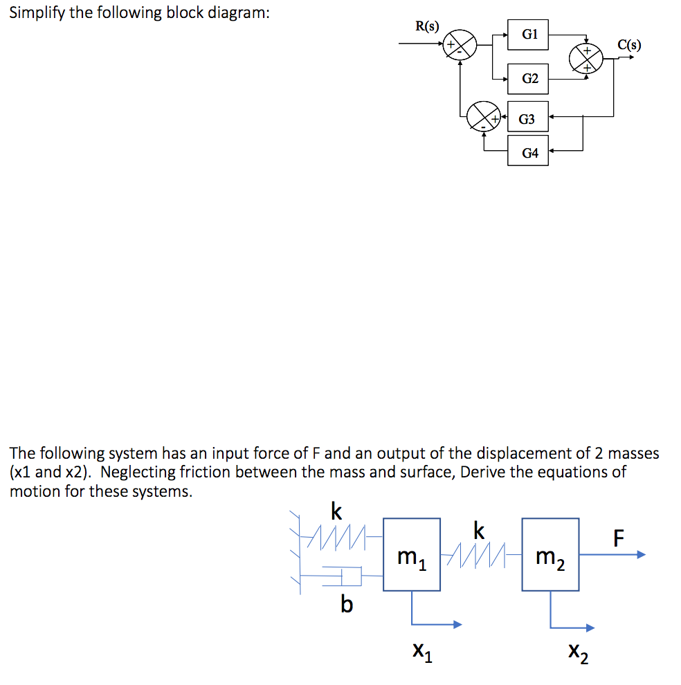Question: Simplify the following block diagram: The following system has an  input force of F and an output.