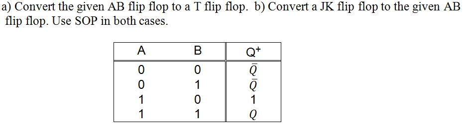 Convert The Given AB Flip Flop To A T B