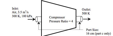 Solved: Air Enters A Compressor At 300 K And 100 KPa Havin