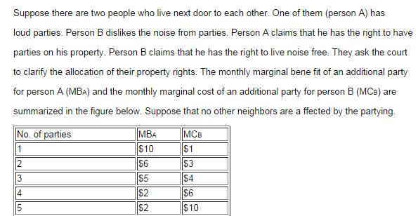 person that lives next door
