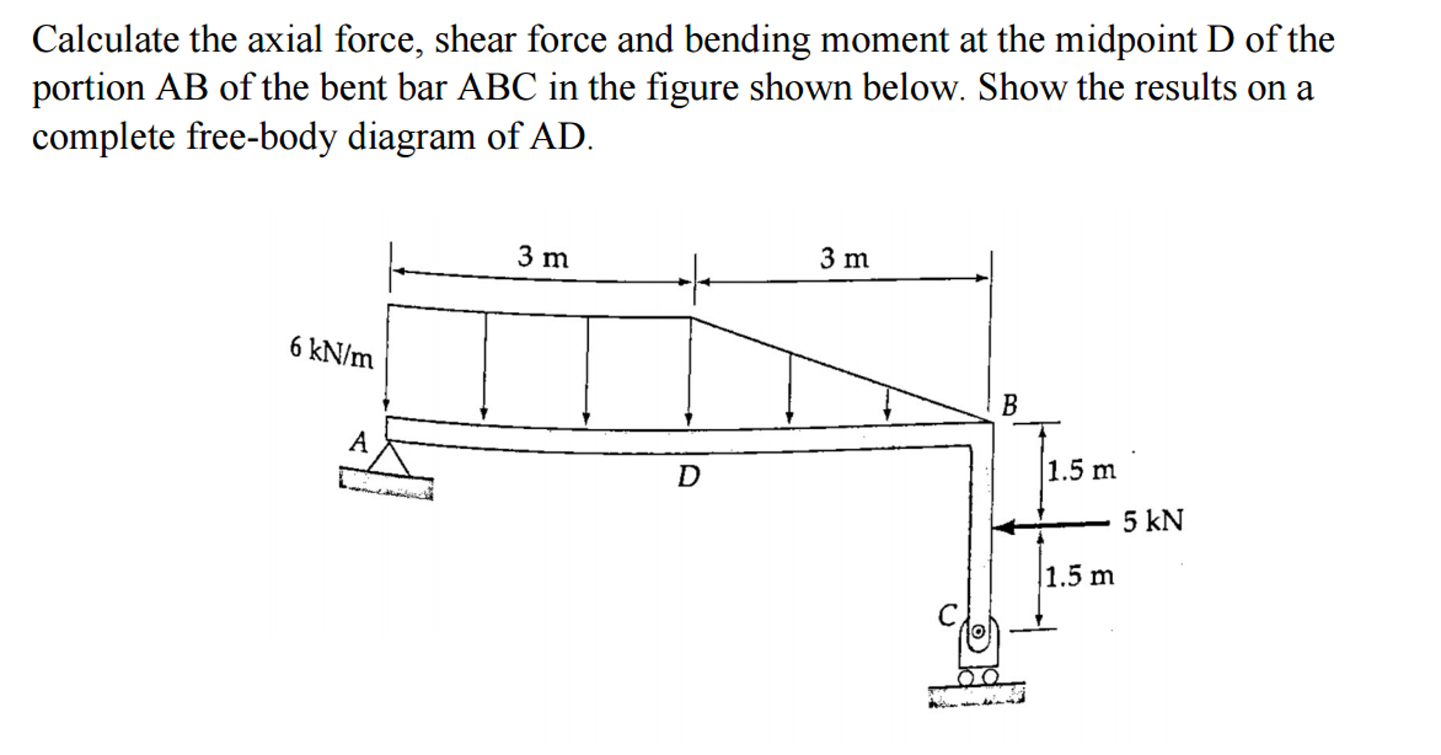 Solved Calculate The Axial Force Shear And Bending Moment Diagram
