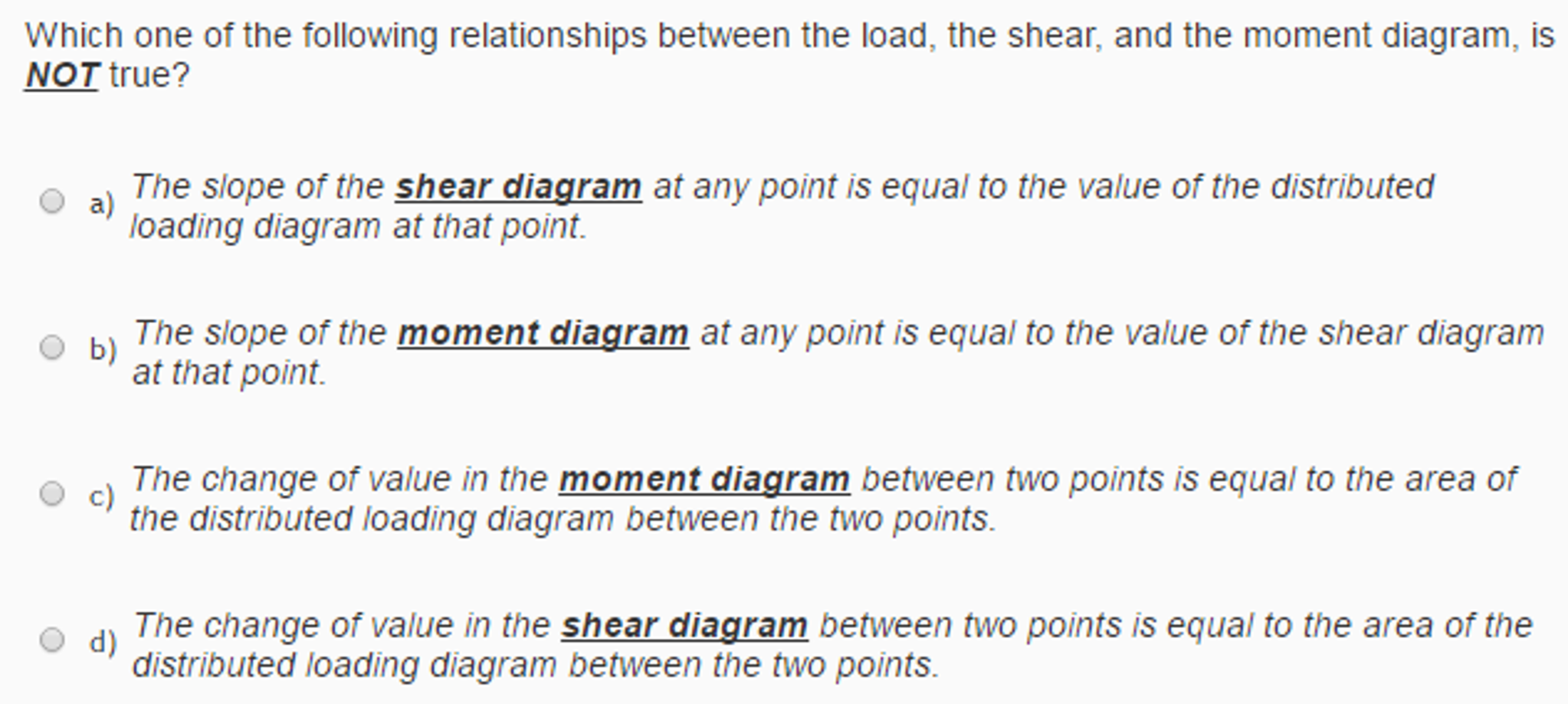 Solved Which One Of The Following Relationships Between T Shear Diagram Distributed Load Question And Moment Is