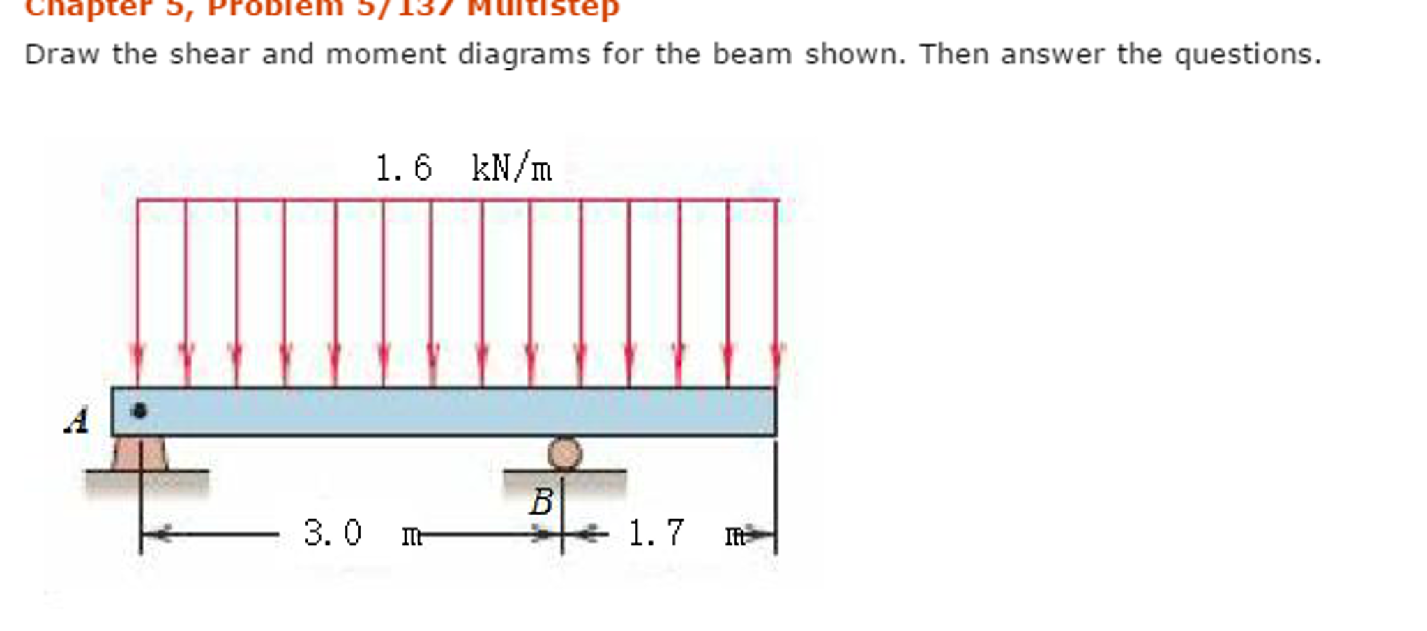 Solved Draw The Shear And Moment Diagrams For Beam Sh Chapter S Problem S7 T37 Multistep