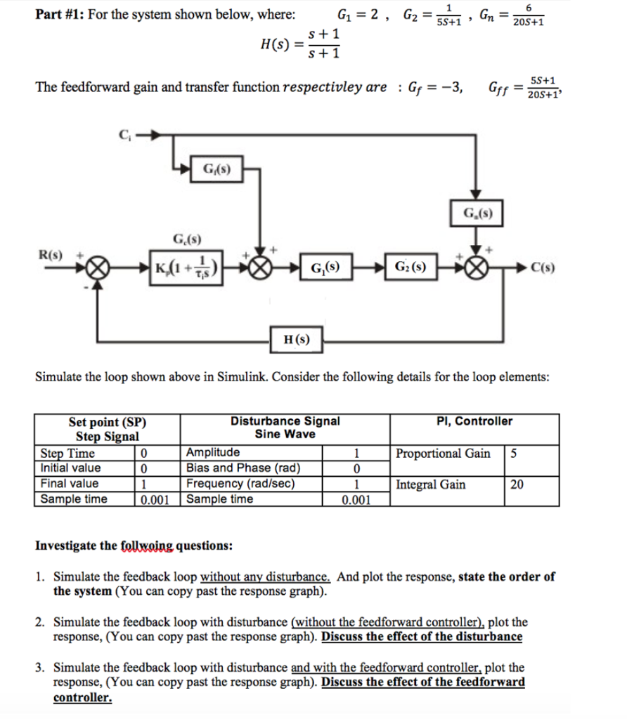 6 Part #1: For the system shown below, where: The feedforward gain and transfer function respectivley are Gf3, Gf 5S+1 20S+1 G(s) G.(s) G.(s) R(s) + G,(s) G2(s) C(s) Tis H(s) Simulate the loop shown above in Simulink. Consider the following details for the loop elements PI, Controller Set point (SP) Step Signal Disturbance Signal Sine Wave Step Time Initial value Final value Sample time Amplitude Bias and Phase (rad) Frequency (rad/sec) Proportional Gain |5 Integral Gain 20 0.001 Sample time 0.001 Investigate the follwoing questions: 1. Simulate the feedback loop without any disturbance And plot the response, state the order of the system (You can copy past the response graph) 2. Simulate the feedback loop with disturbance (without the feedforward controlle), plot the response, (You can copy past the response graph). Discuss the effect of the disturbance 3. Simulate the feedback loop with disturbance and with the feedforward controller, plot the response, (You can copy past the response graph). Discuss the effect of the feedforward controller