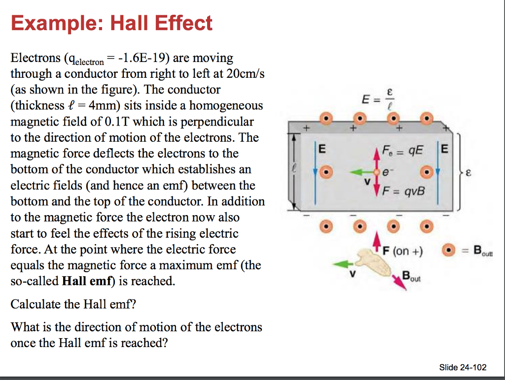 Solved Example Hall Effect Electrons Electron 16e 19 Diagram Are Moving Through A
