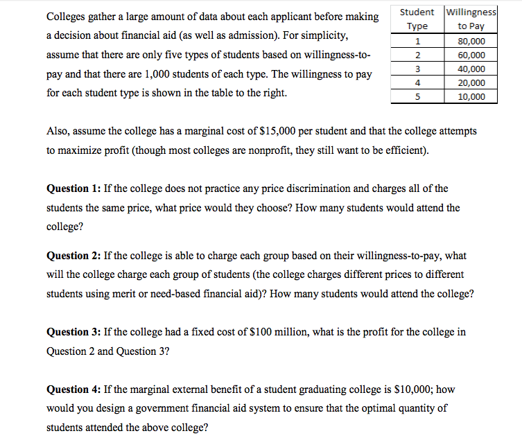 Student Willingness Colleges gather a large amount of data about each applicant before making Type to Pay a decision about financial aid (as well as admission). For simplicity, 1 80,000 2 assume that there are only five types of students based on willingness-to- 60,000 3 40,000 pay and that there are 1,000 students of each type. The willingness to pay 4 20,000 for each student type is shown in the table to the right. 5 10,000 Also, assume the college has a marginal cost of $15,000 per student and that the college attempts to maximize profit (though most colleges are nonprofit, they still want to be efficient. Question 1: If the college does not practice any price discrimination and charges all of the students the same price, what price would they choose? How many students would attend the college? Question 2: If the college is able to charge each group based on their willingness-to-pay, what will the college charge each group of students (the college charges different prices to different students using merit or need-based financial aid)? How many students would attend the college? Question 3: If the college had a fixed cost of s100 million, what is the profit for the college in Question 2 and Question 3? Question 4: If the marginal external benefit of a student graduating college is $10,000; how would you design a government financial aid system to ensure that the optimal quantity of students attended the above college?