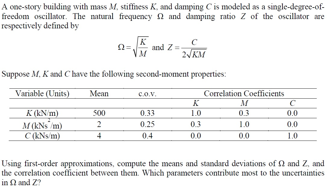 A One Story Building With Mass M Stiffness K And Chegg