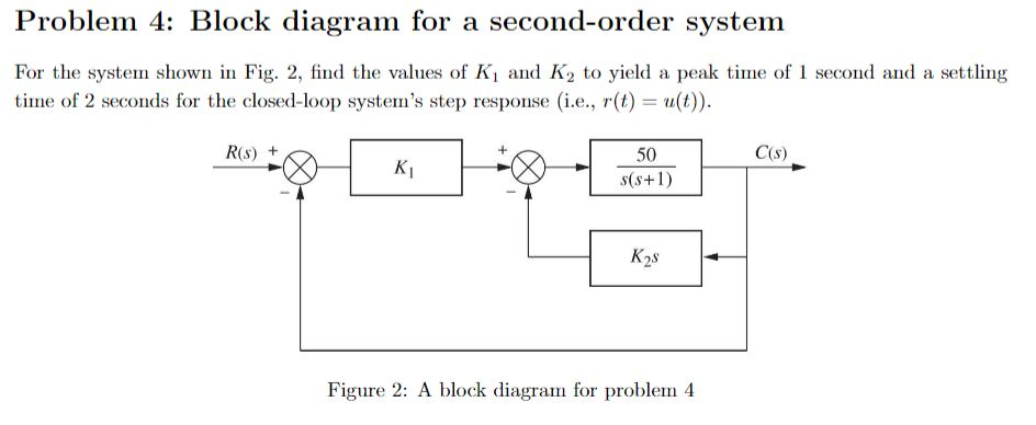 Solved: Problem 4: Block Diagram For A Second-order System ...