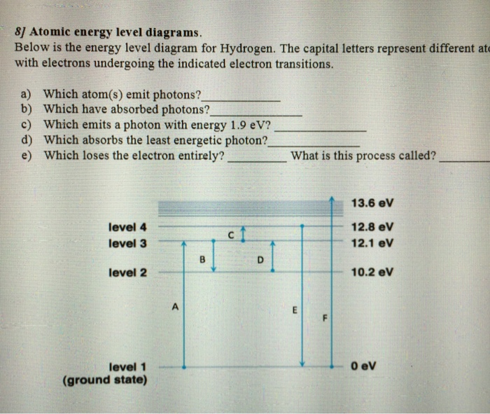 Solved Below Is The Energy Level Diagram For Hydrogen Th