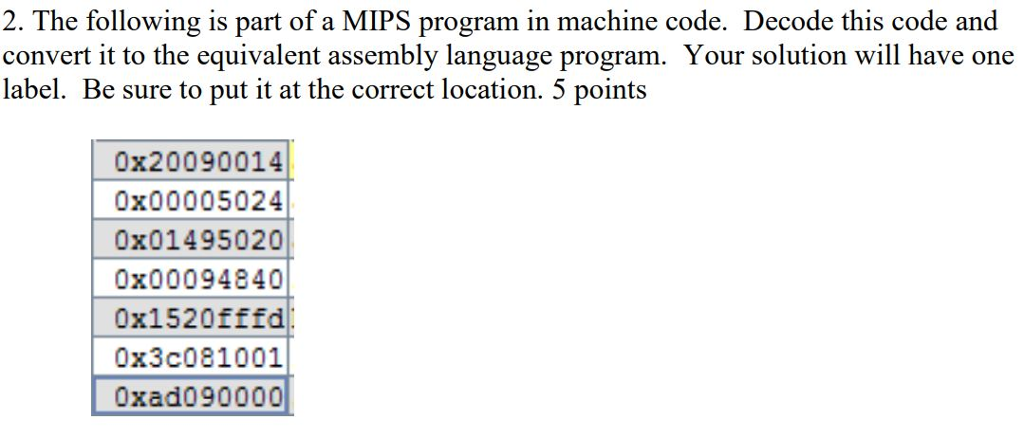 Solved: 2  The Following Is Part Of A MIPS Program In Mach