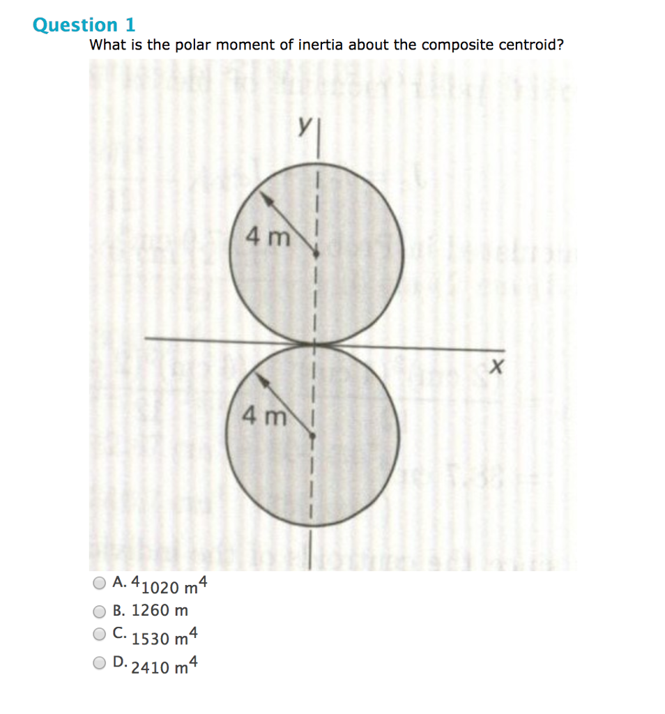 Solved: What Is The Polar Moment Of Inertia About The Comp