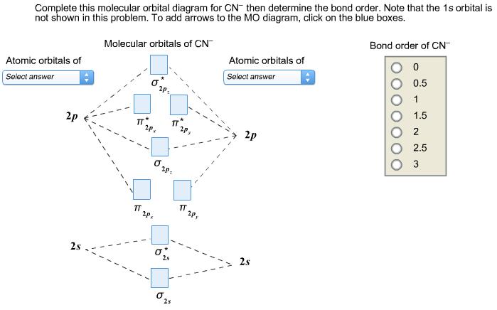 Molecular Orbital Diagram For Cn Electrical Work Wiring Diagram