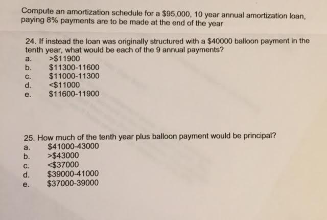 compute an amortization schedule for a 95 000 10 chegg com
