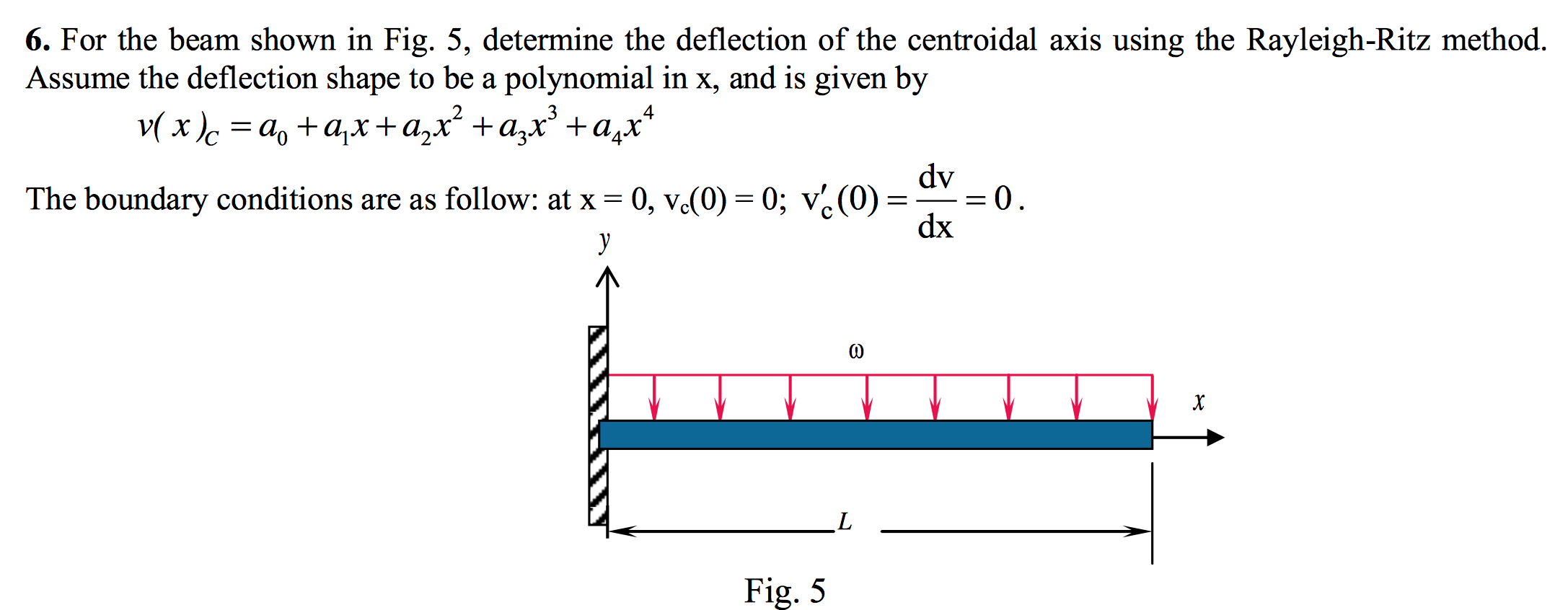 Solved 6 For The Beam Shown In Fig 5 Determine Def Deflection Diagram