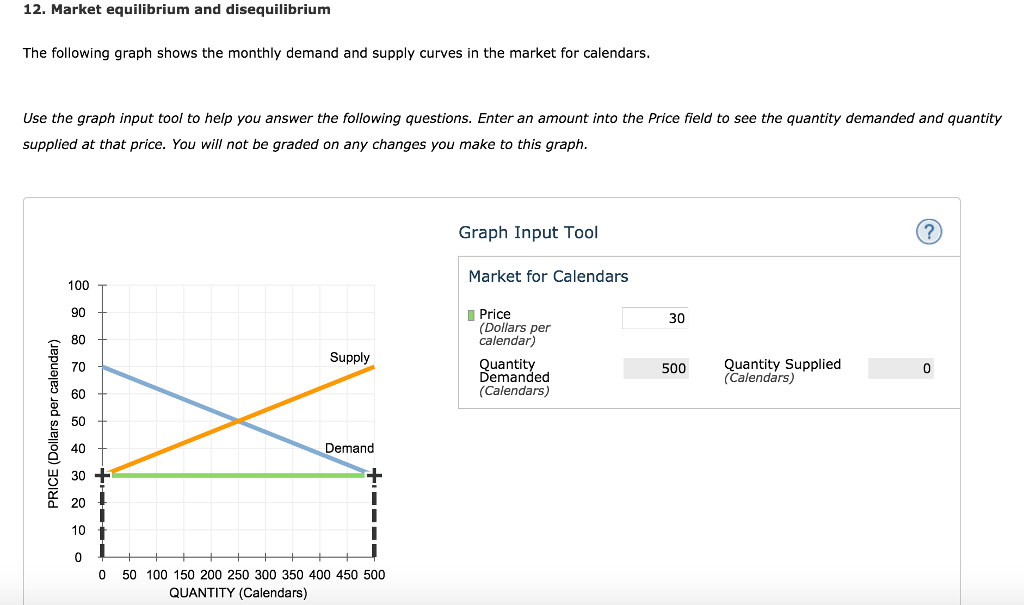 market equilibrium process wk2 Market equilibrium,supply,demand when a market is in equilibrium the instructor should guide the student through the process of placing limit orders 1.