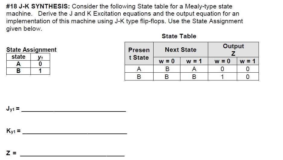 #18 J-K SYNTHESIS: Consider the following State table for a Mealy-type state machine. Derive the J and K Excitation equations and the output equation for an implementation of this machine using J-K type flip-flops. Use the State Assignment given below. State Table Output Presen Next State t State State Assignment state 0 Ky1
