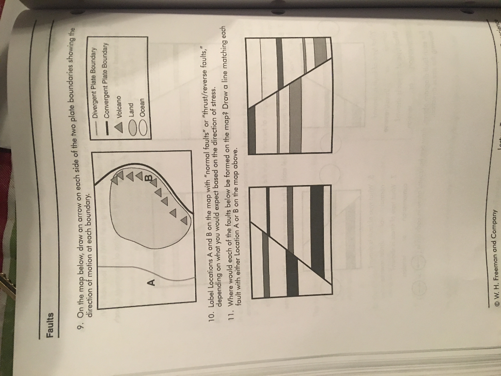 Solved: Faults 9. On The Below, Draw An Arrow On Each Side ... on find directions, dress directions, wind directions,