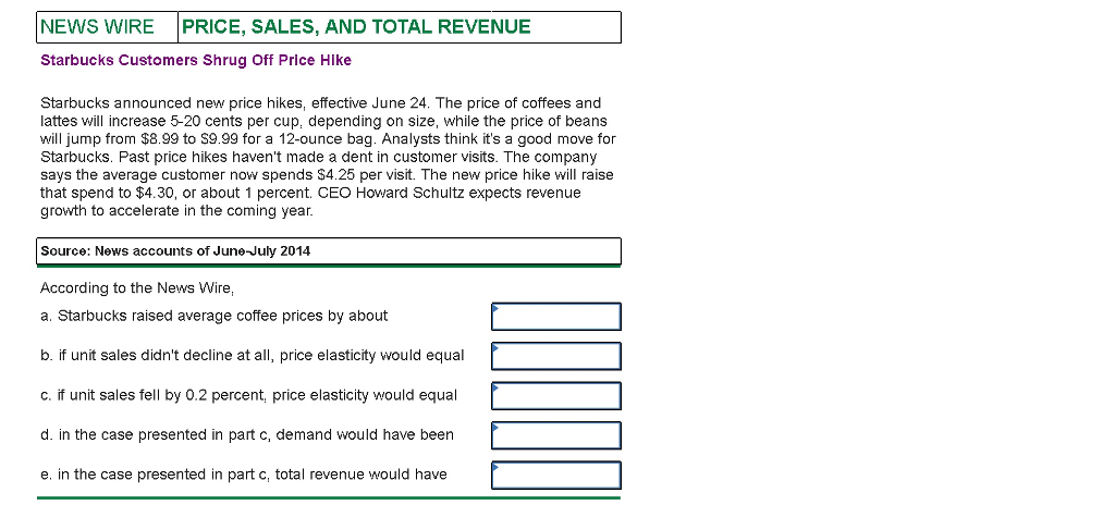 Solved: NEWS WIRE PRICE, SALES, AND TOTAL REVENUE Starbuck ...