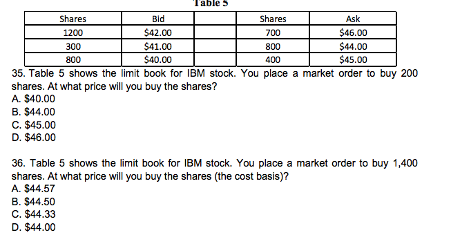 Solved: Table 5 Shows The Limit Book For IBM Stock  You Pl