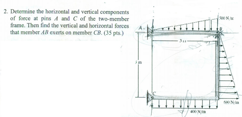 Solved 2 Determine The Horizontal And Vertical Component
