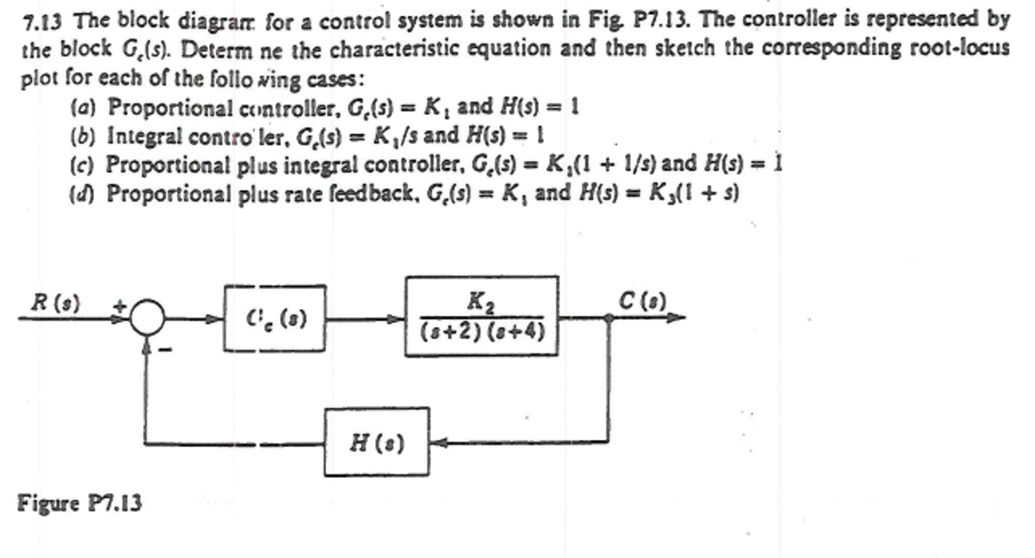 Question: The block diagram for a control system is shown in Fig. P7.13.  The controller is represented by t.