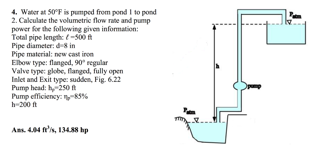 Solved: Water At 50 Degree F Is Pumped From Pond 1 To Pond
