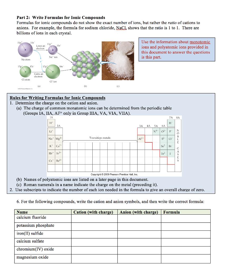 solved part 2 write formulas for ionic compounds formula