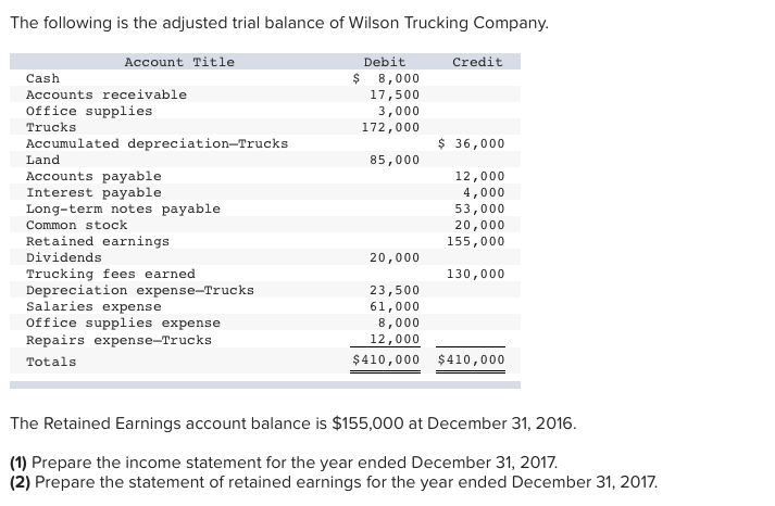 profit and loss statement for trucking company juve