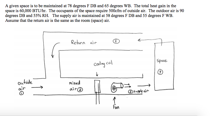 Heat Transfer - Air Conditioner: Load Calculations