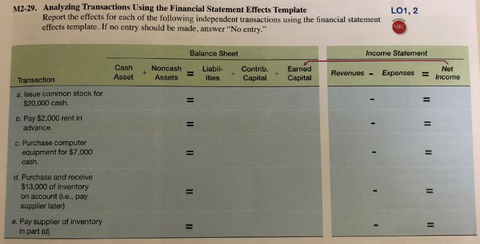 Analyzing Transactions Using The Financial Statement Effects Template LO12 Report