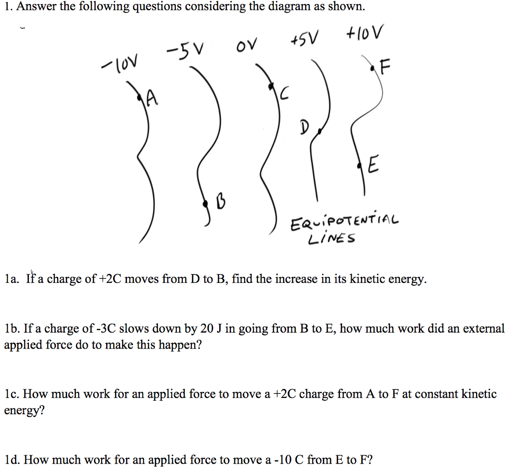 1 Answer The Following Questions Considering The Diagram As Shown Er  Potential L