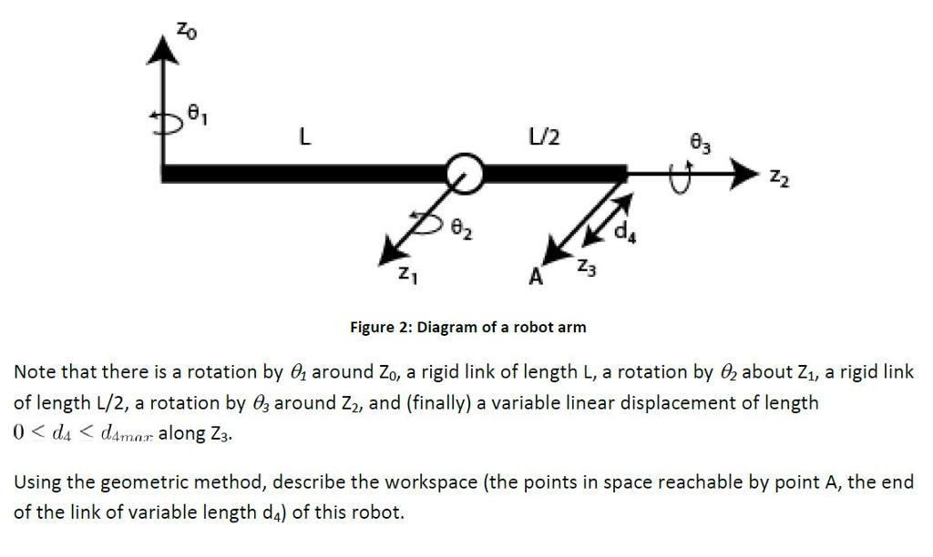 Solved 6 L2 83 2 Oz Figure 2 Diagram Of A Robot Arm Not