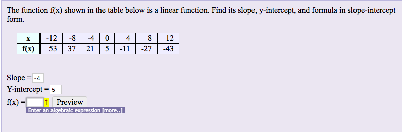 slope intercept form table  Solved: The Function F(x) Shown In The Table Below Is A Li ...