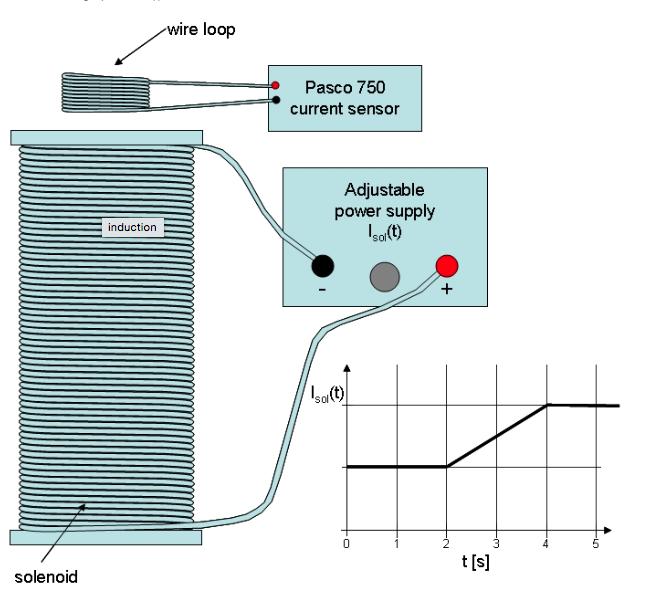 T Loop Wiring Diagram - DIY Enthusiasts Wiring Diagrams •