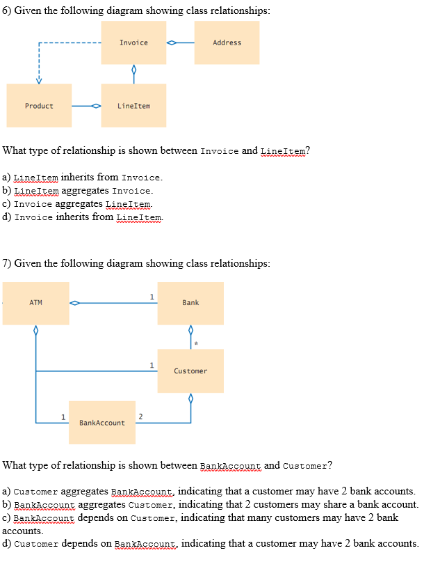 Solved 6 given the following diagram showing class relat 6 given the following diagram showing class relationships invoice address product line item what type ccuart Images