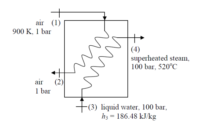 Solved: A Heat Recovery Steam Generator (HRSG) Is Illustra ...