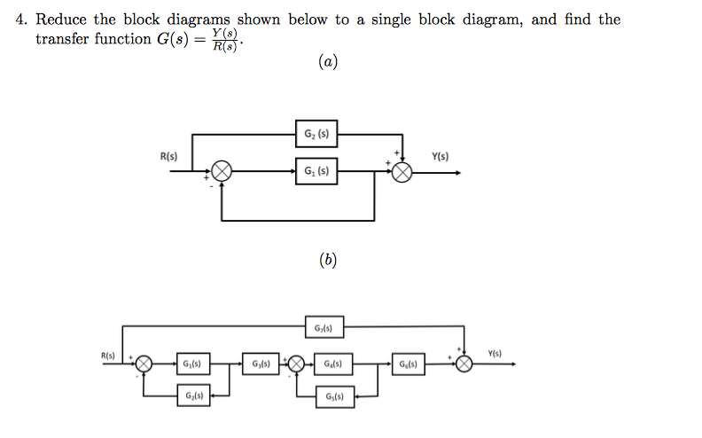 Solved 4 Reduce The Block Diagrams Shown Below To A Sing
