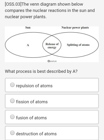 Solved the venn diagram shown below compares the nuclear question the venn diagram shown below compares the nuclear reactions in the sun and nuclear power plants ccuart Images