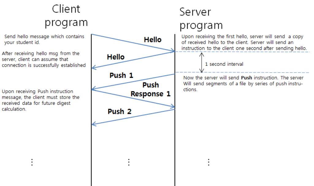 Socket Programming HW3 We Will Upload A Server Exe    | Chegg com