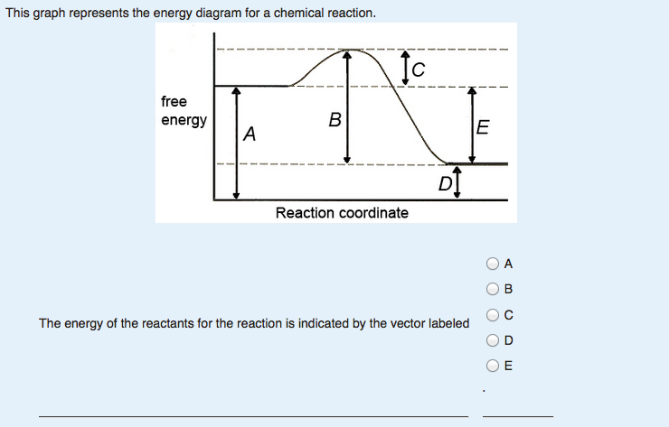Solved this graph represents the energy diagram for a che question this graph represents the energy diagram for a chemical reaction free energy reaction coordinate ccuart Choice Image