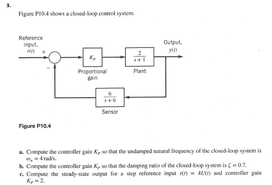 Solved: 3. Figure P10.4 Shows A Closed-loop Control System ...
